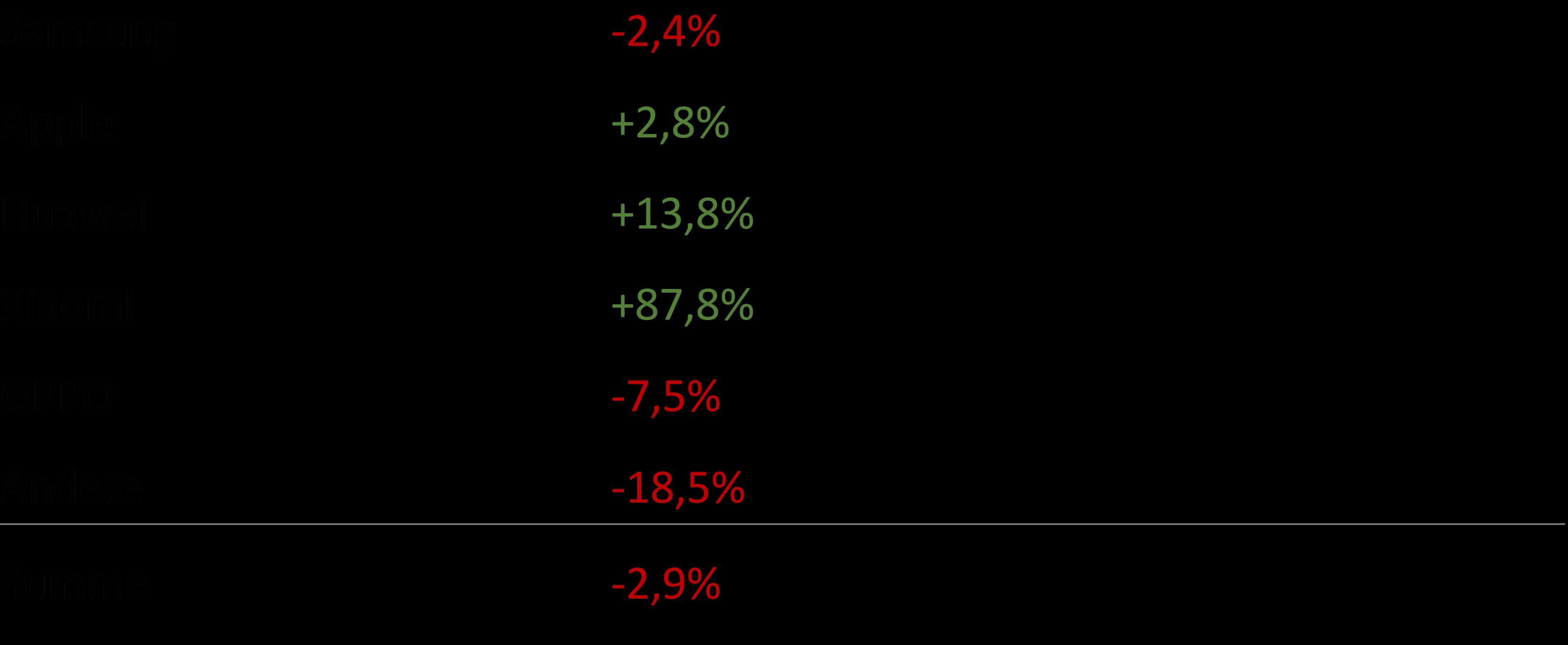 Jahresvergleich 2017-2018