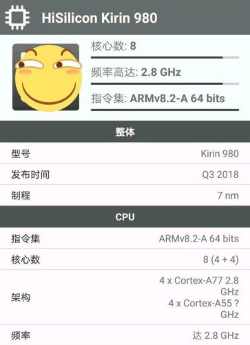 Kirin 980 Daten Leak