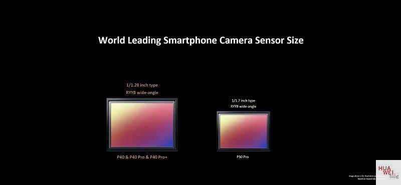 EMUI 10 Kamera - Hilfe die Auflösungseinstellung ist weg 1