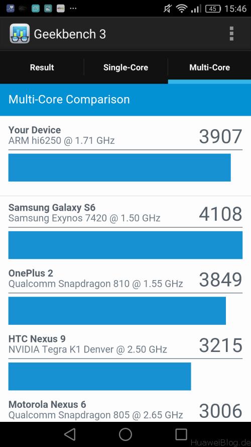 Huawei P9 Lite Benchmark - Geekbench 3 Multi-Core Score