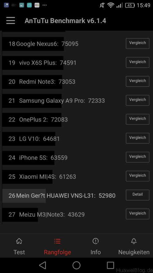 Huawei P9 Lite Benchmark - AnTuTu Rangliste