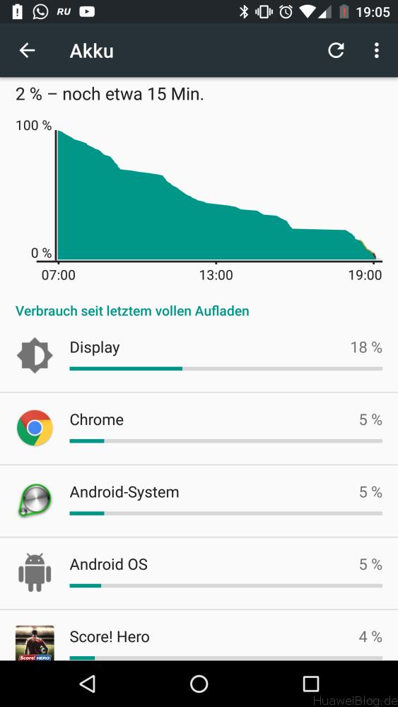 Nexus 6P Akkulaufzeit