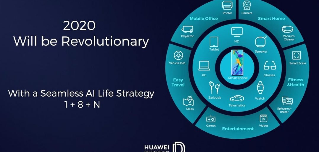 Teaser-Huawei-Revolutionary-Developer-Day