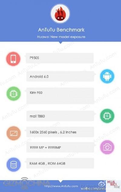 Antutu Benchmark Huawei P9 Max