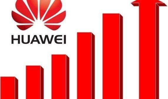 Wachstum von Huawei