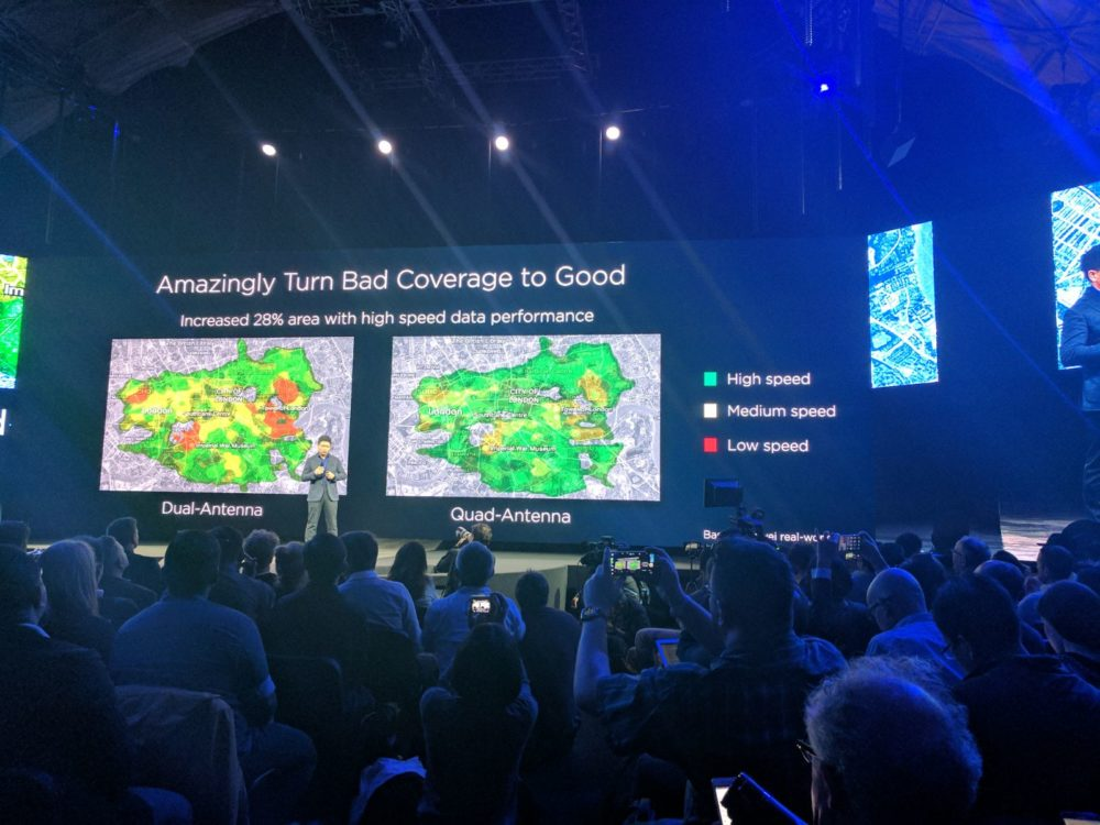 Huawei P10 Plus - Quad 4.5G Antennen